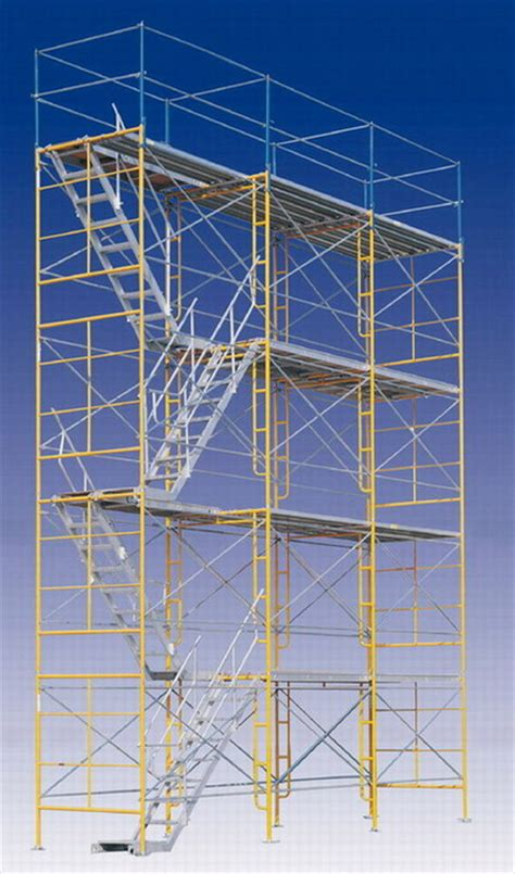 Formwork,Scaffolding and Shoring Definition and productivity
