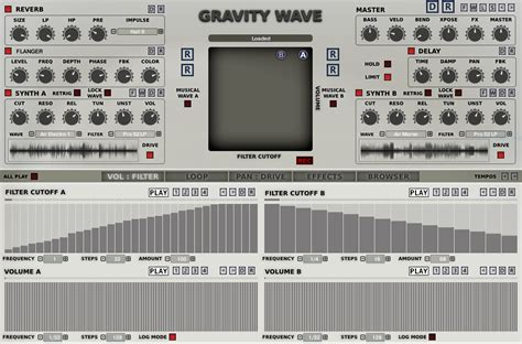 Gravity Wave Is A Powerful Atmospheric Synthesizer For