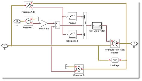 Creating Custom Valve in Simscape » Guy on Simulink