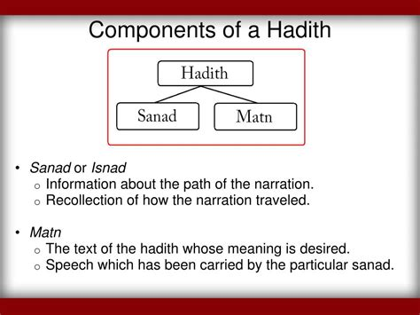 PPT - The Classification of Hadith PowerPoint Presentation