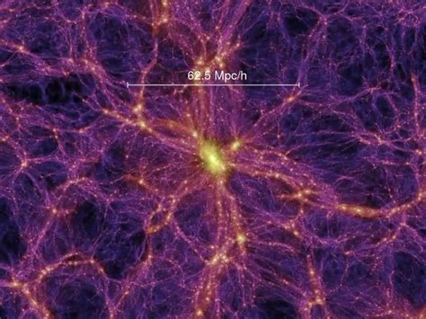 Zoom Into Millenium Simulation of Universe [720p] - YouTube